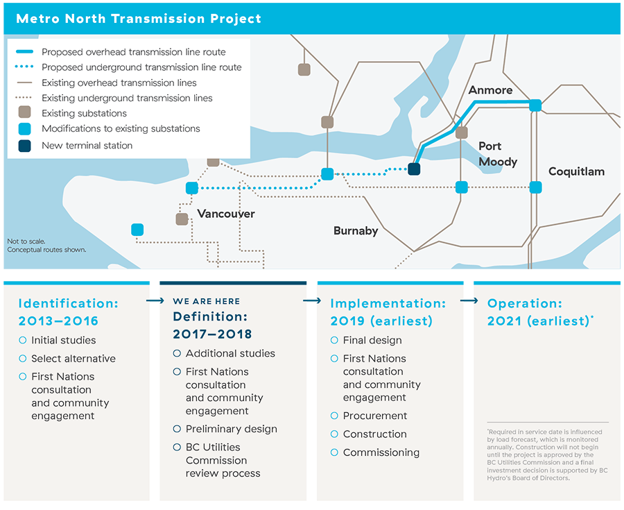 Illustration of the proposed route for the Metro North transmission project