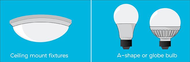 ceiling-mount-fixtures-a-shape-full-width-illustration.png