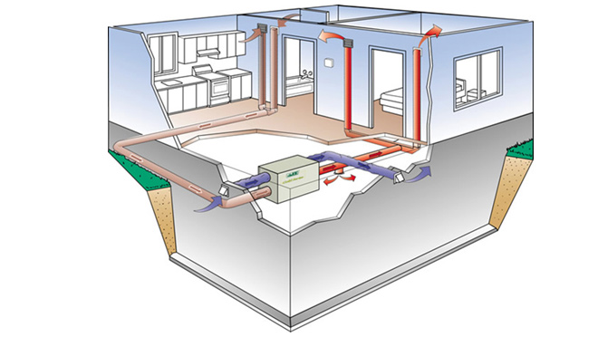 Heat Recovery Ventilators The Shortest Path To Meeting