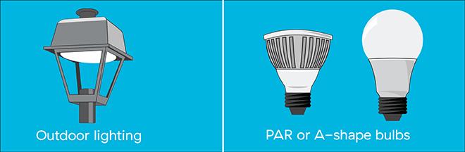 outdoor-lighting-par-full-width-illustration.png