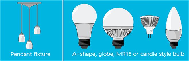 pendant-fixture-a-shape-full-width-illustration.png