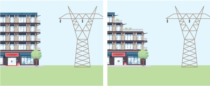 Image shows example of the wrong and right ways to build a multi-storey building near a transmission right of way.