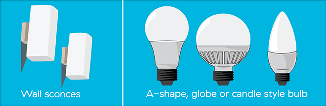 wall-sconces-a-shape-full-width-illustration.png