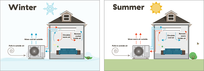 Select to expand heat pump graphic