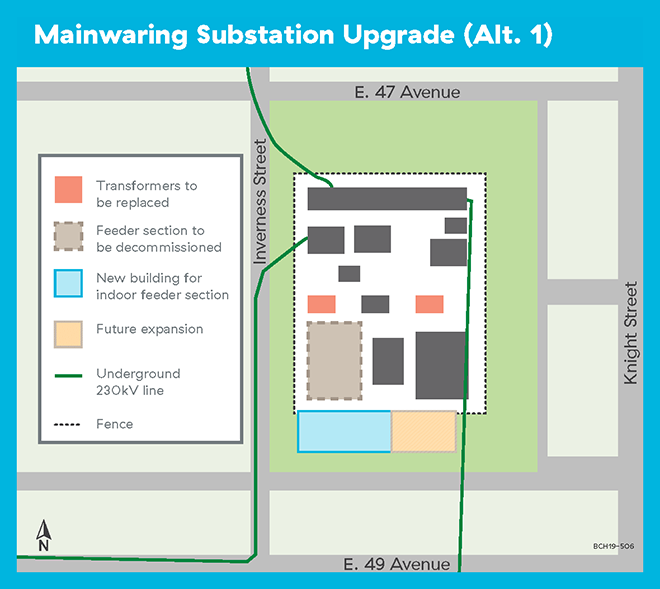 Mainwaring Substation Upgrade Alternative 1