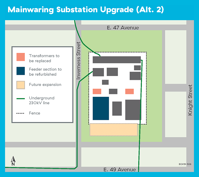 Mainwaring Substation Upgrade Alternative 2