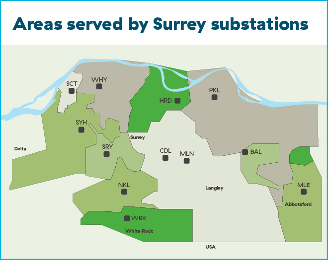 surrey-area-substation-before.jpg