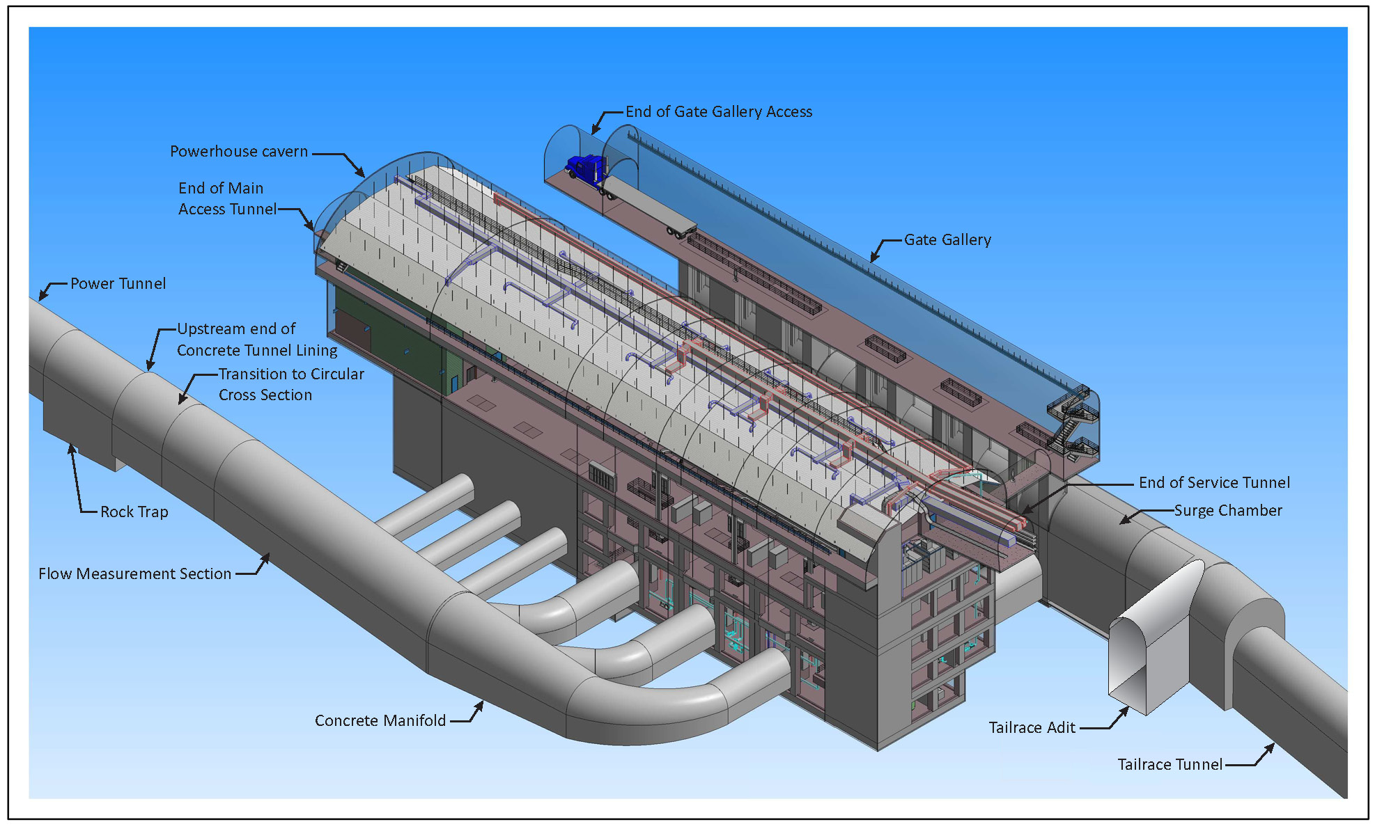 bc hydro signs major contract for john hart project